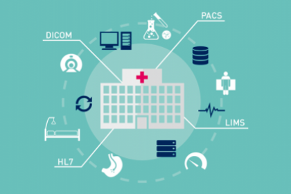 healthcare monitoring